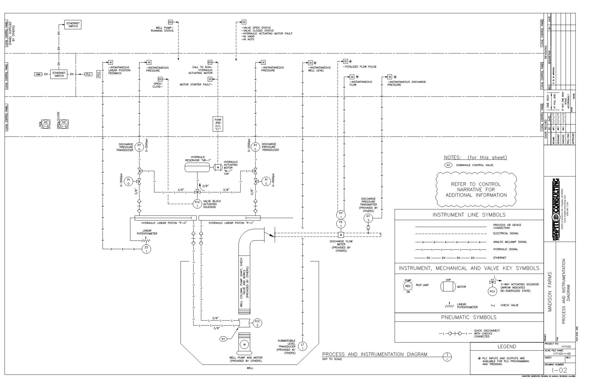 Process And Instrumentation Diagram  U2013 3r Valve